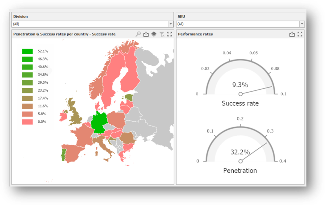 Dashboards_Success rates